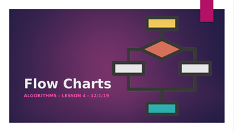 5---Algorithsm---Flow-Charts.pptx