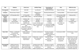 Six Professional Works Table GCSE Dance