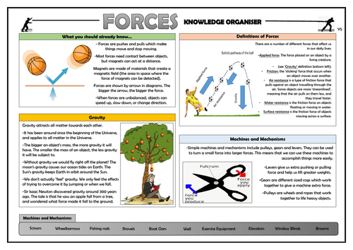 Year 5 Forces Knowledge Organisers!