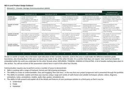 NEA-A-Level-PD-Guidance---Strand-3.docx