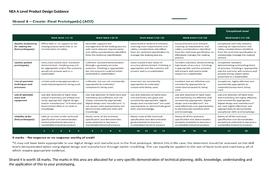 NEA-A-Level-PD-Guidance---Strand-4.docx