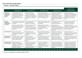 NEA-A-Level-PD-Guidance---Strand-5.docx