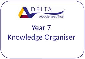 Year-7-Knowledge-Organisers.pptx