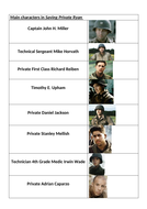5.Main-characters-in-Saving-Private-Ryan.docx