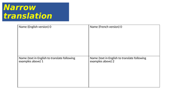 Templates for translation / dictation