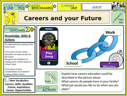 03-Careers-and-Your-Future.pptx