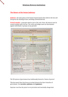 Chapter-4--Relations-between-Institutions.docx