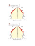 Population-pyramid.docx