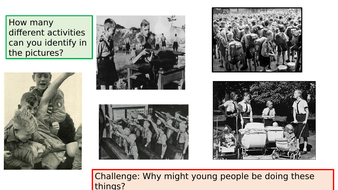 AQA 8145: How did the Nazis change the lives of young people?