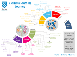 Learning-Journey.pdf