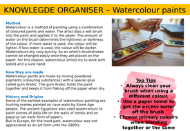 Knowledge organiser - Watercolours