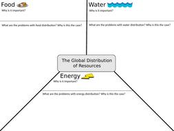 Food-energy-water-sheet.pptx