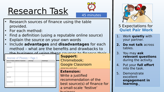 Sources-of-Finance-Research-Table-Task.pptx