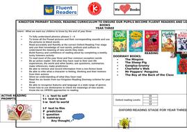 Reading Knowledge Organiser Year 3