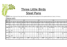 Three-Little-Birds-Steel-Pans.docx