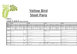 Yellow-Bird-Steel-Pans.docx