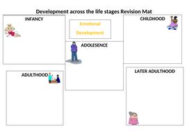 Emotional-Development-across-the-lifestages.docx