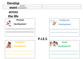 Growth-and-Development-and-PIES.docx