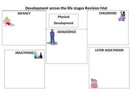 Physical-Development-across-the-lifestages.docx