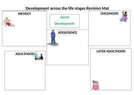 Social-Development-across-the-lifestages.docx