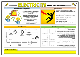Year 6 Electricity Knowledge Organiser!