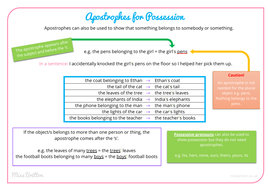 Apostrophes-for-Possession-Poster.pdf