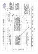 L9---Living-graph-example-LWH.pdf