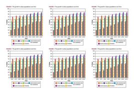 L1---Urbanisation-graph.docx
