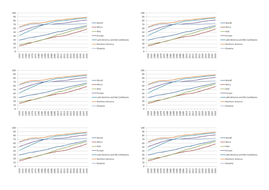 L1---Urbanisation-graph-2.docx