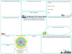 3.-Urban-World-revision-sheet.pptx
