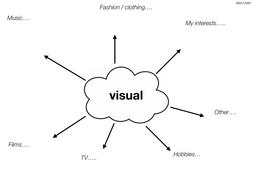 U01---GD---VISUAL-MIND-MAP.pdf