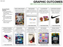 U01---GD---GRAPHIC-OUTCOMES.pdf