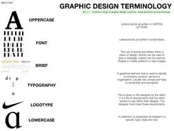 U01---GD---TERMINOLOGY.pdf