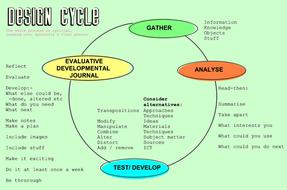 Design-Cycle-2019.jpg