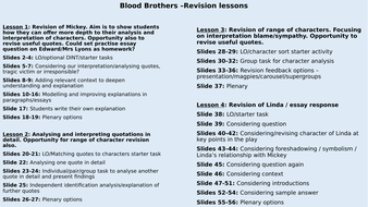 BB-Revision.pptx