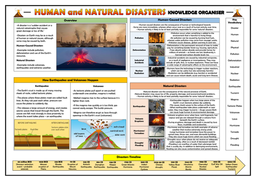 Human and Natural Disasters Knowledge Organiser - KS2 Geography!