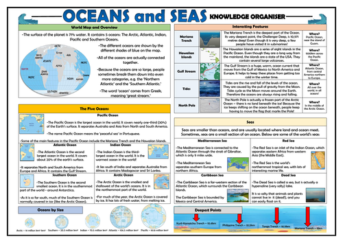 Oceans and Seas Knowledge Organiser - Geography Locational Knowledge!