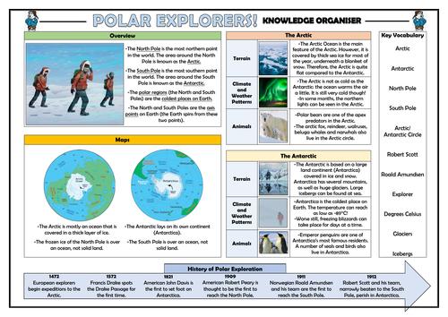 Polar Explorers Knowledge Organiser!