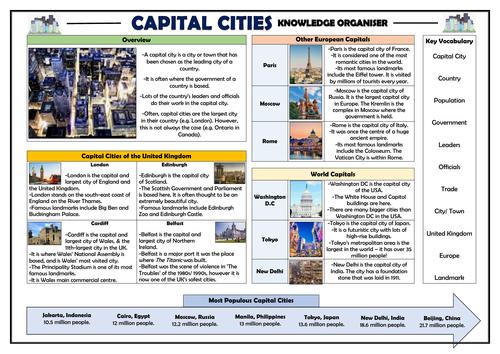 Capital Cities Knowledge Organiser!