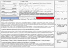 A-level---immigration---impact-(reading).pdf