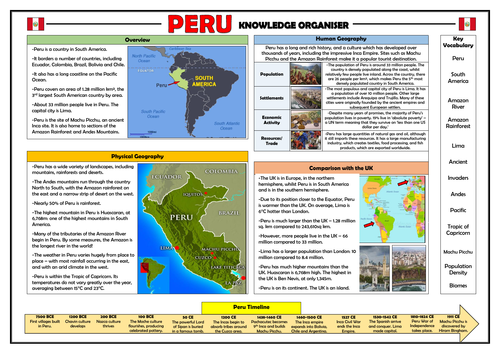 Peru Knowledge Organiser - KS2 Geography Place Knowledge!