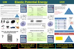 Elastic Potential Energy (Changes in Energy)   AQA P1 4.1   New Spec 9-1 (2018)