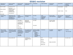 GS-G-case-study-revision.pptx