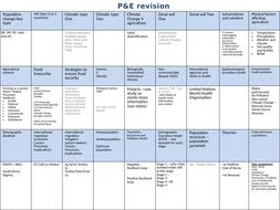 P-E-revision.pptx