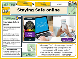 02-Staying-safe-online-.pptx