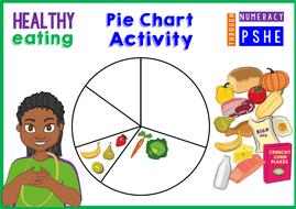Task-1---eat-well-pie-chart-v2---lesson-version.pdf