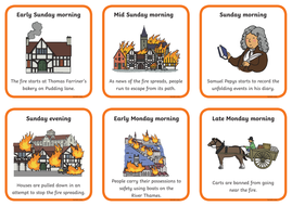 Reading-The-great-fire-of-london-small-sequencing-cards-english_ver_1.pdf
