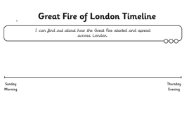 Lesson-3-Timeline-of-events.docx