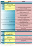 NC-2014-Wallchart---History.pdf