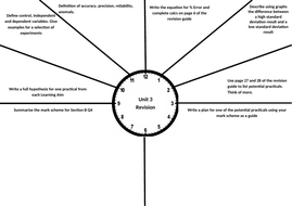 Applied Science Unit 3 Revision Clock